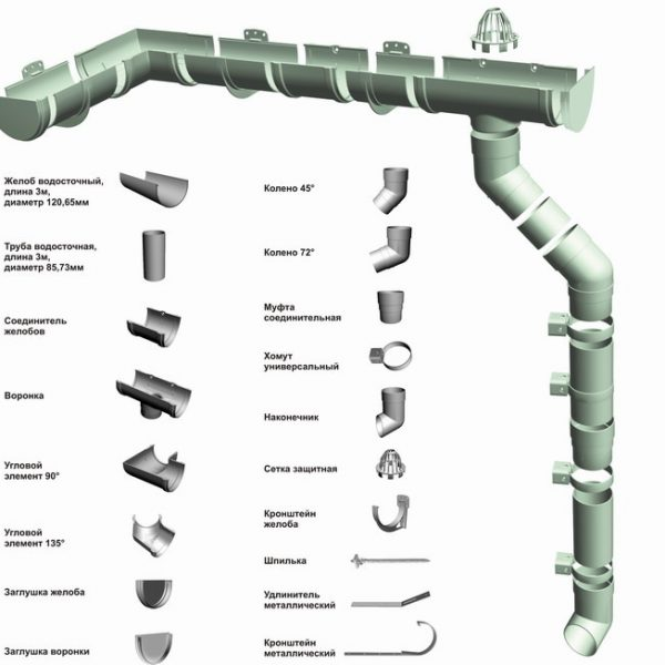 Водосточная система Docke (Деке)