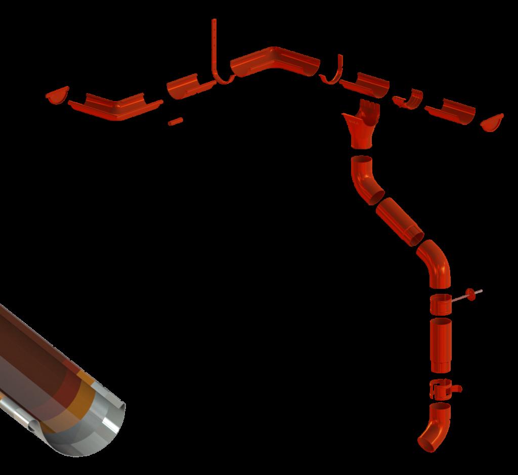 круглая система